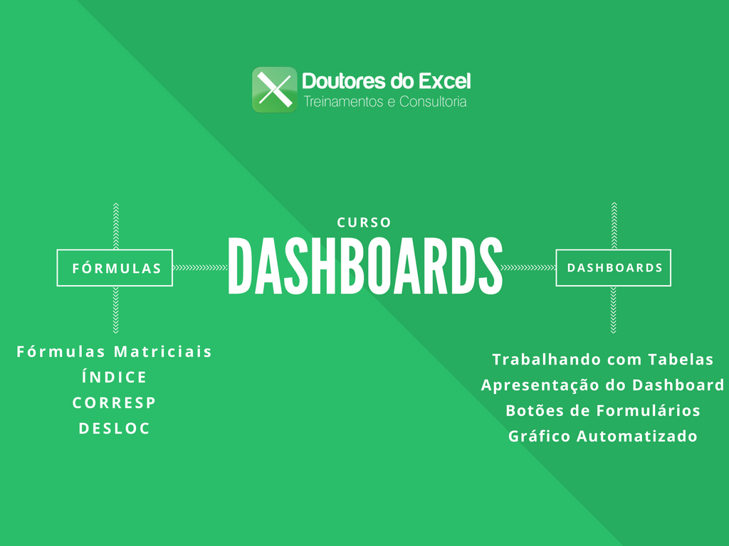 Curso de Excel Online - Dashboards